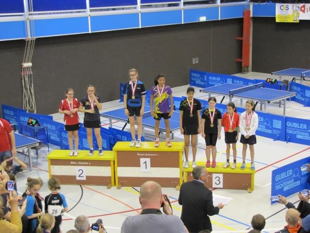 TTC Wil: 2x Gold, 1x Silber, 1x Bronze für Wiler TT-Nachwuchs