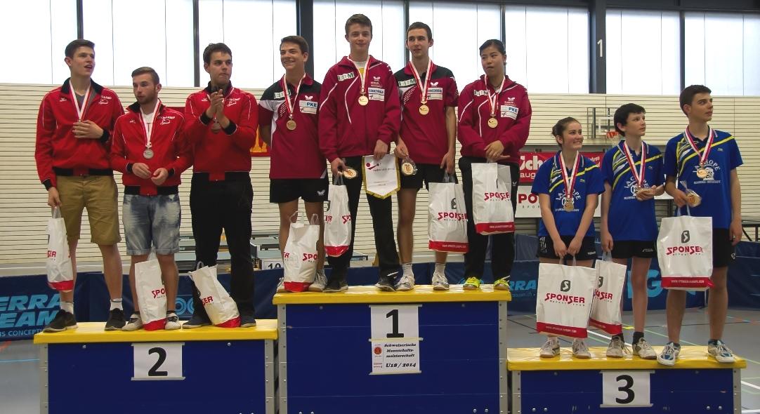 Finalrunde Nachwuchs in Wädenswil