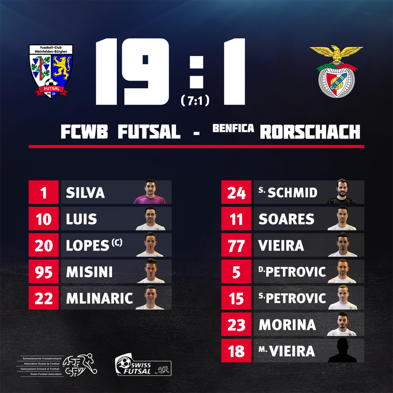FC WB Futsal setzt Siegesserie fort