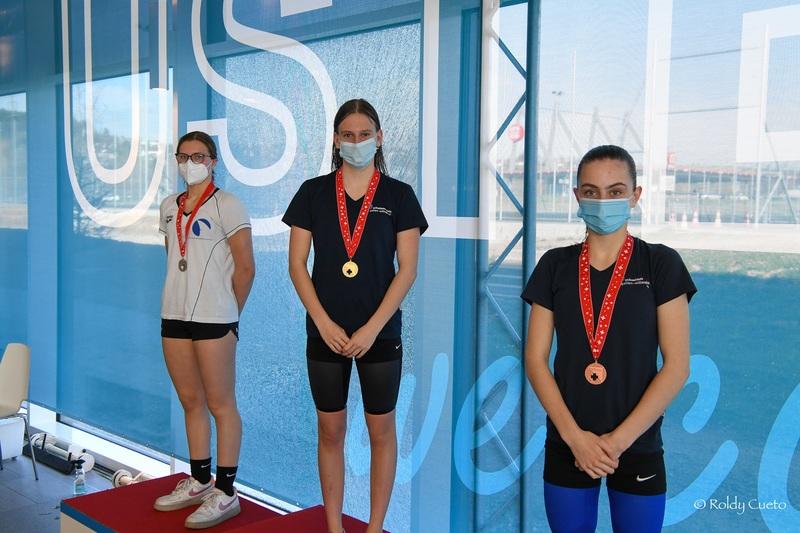 Schwimmen: Langbahn-Schweizermeisterschaften in Uster vom 7. – 11. April 2021 – Dritter  Tag